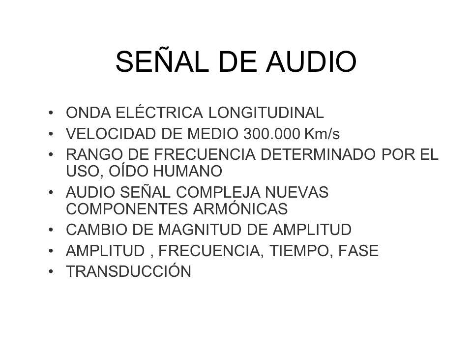 SEÑAL DE AUDIO ONDA ELÉCTRICA LONGITUDINAL VELOCIDAD DE MEDIO 300.000 Km/s RANGO DE FRECUENCIA DETERMINADO POR EL USO, OÍDO HUMANO AUDIO SEÑAL COMPLEJ