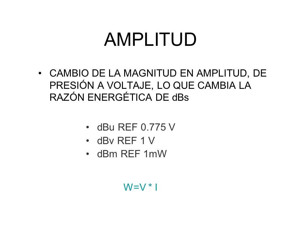 AMPLITUD CAMBIO DE LA MAGNITUD EN AMPLITUD, DE PRESIÓN A VOLTAJE, LO QUE CAMBIA LA RAZÓN ENERGÉTICA DE dBs dBu REF 0.775 V dBv REF 1 V dBm REF 1mW W=V
