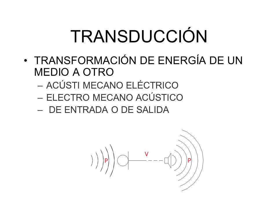 TRANSDUCCIÓN TRANSFORMACIÓN DE ENERGÍA DE UN MEDIO A OTRO –ACÚSTI MECANO ELÉCTRICO –ELECTRO MECANO ACÚSTICO – DE ENTRADA O DE SALIDA