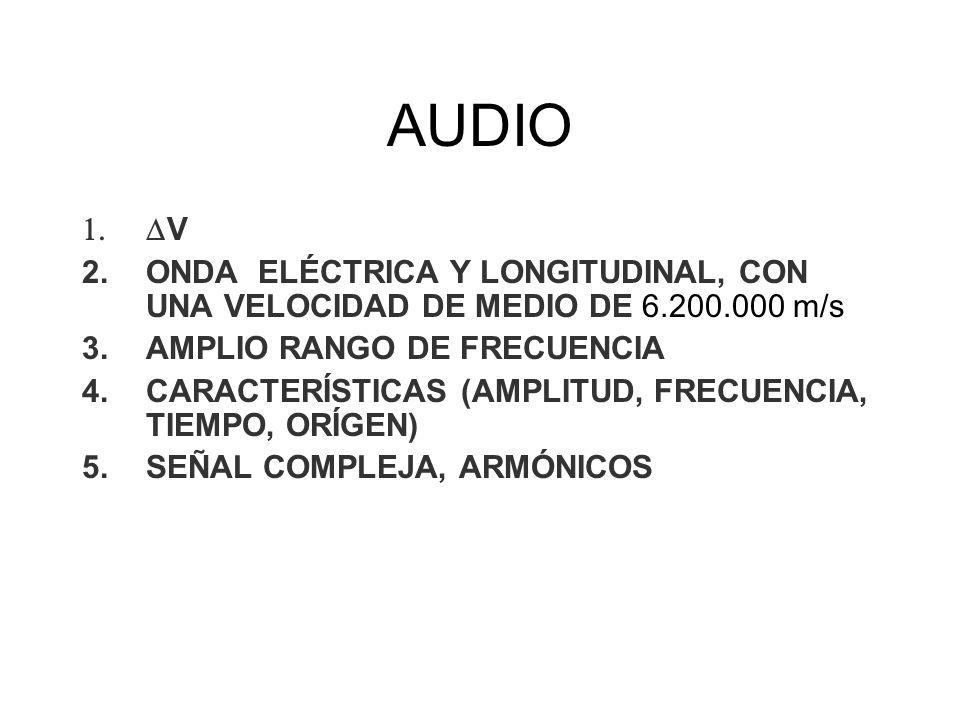 AUDIO V 2.ONDA ELÉCTRICA Y LONGITUDINAL, CON UNA VELOCIDAD DE MEDIO DE 6.200.000 m/s 3.AMPLIO RANGO DE FRECUENCIA 4.CARACTERÍSTICAS (AMPLITUD, FRECUEN
