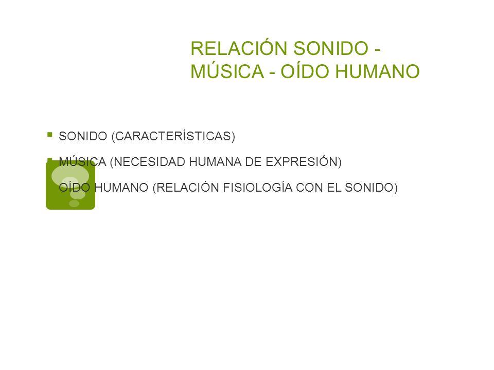 RELACIÓN SONIDO - MÚSICA - OÍDO HUMANO SONIDO (CARACTERÍSTICAS) MÚSICA (NECESIDAD HUMANA DE EXPRESIÓN) OÍDO HUMANO (RELACIÓN FISIOLOGÍA CON EL SONIDO)