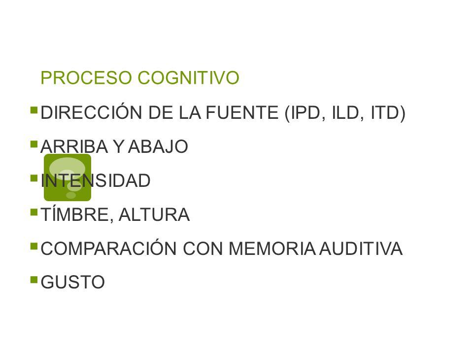 PROCESO COGNITIVO DIRECCIÓN DE LA FUENTE (IPD, ILD, ITD) ARRIBA Y ABAJO INTENSIDAD TÍMBRE, ALTURA COMPARACIÓN CON MEMORIA AUDITIVA GUSTO