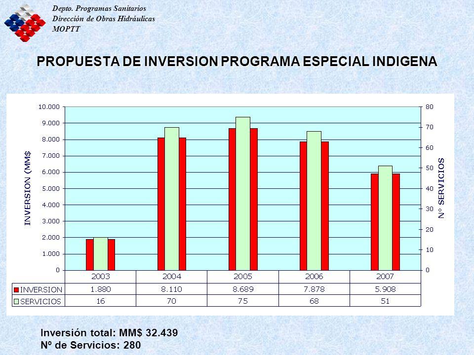 PROPUESTA DE INVERSION PROGRAMA ESPECIAL INDIGENA Depto. Programas Sanitarios Dirección de Obras Hidráulicas MOPTT Inversión total: MM$ 32.439 Nº de S