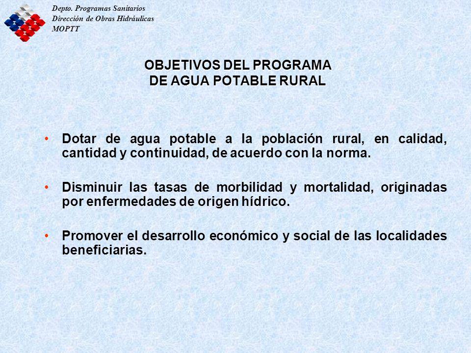 OBJETIVOS DEL PROGRAMA DE AGUA POTABLE RURAL Depto. Programas Sanitarios Dirección de Obras Hidráulicas MOPTT Dotar de agua potable a la población rur