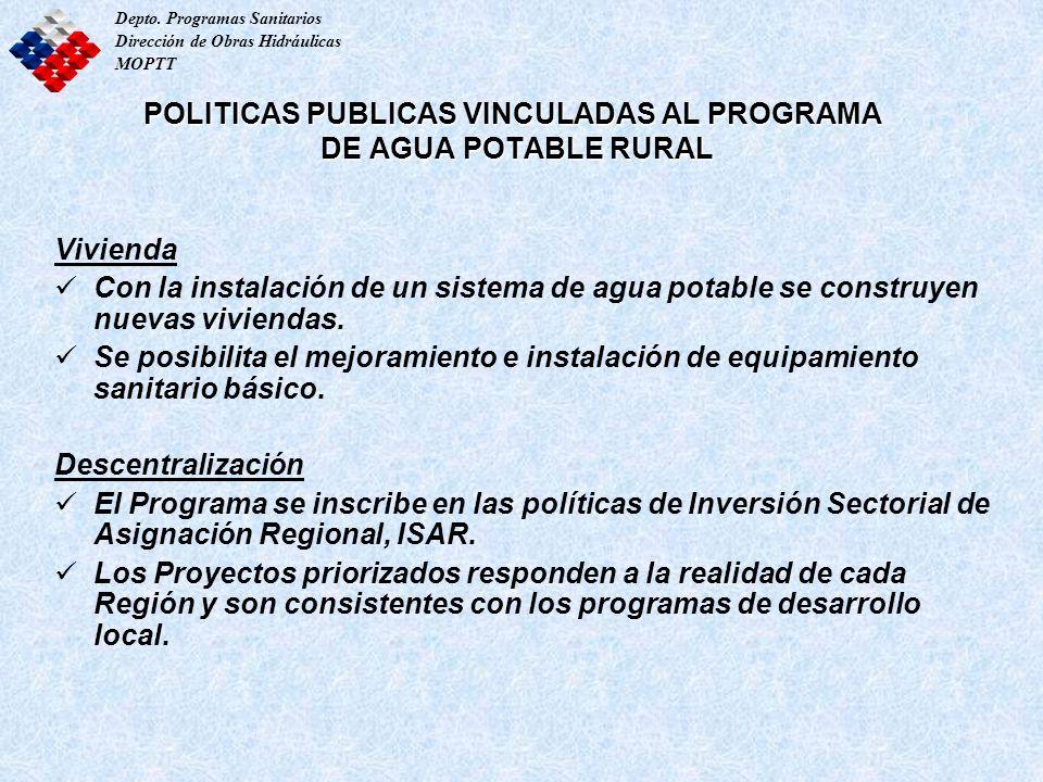 Depto. Programas Sanitarios Dirección de Obras Hidráulicas MOPTT POLITICAS PUBLICAS VINCULADAS AL PROGRAMA DE AGUA POTABLE RURAL Vivienda Con la insta