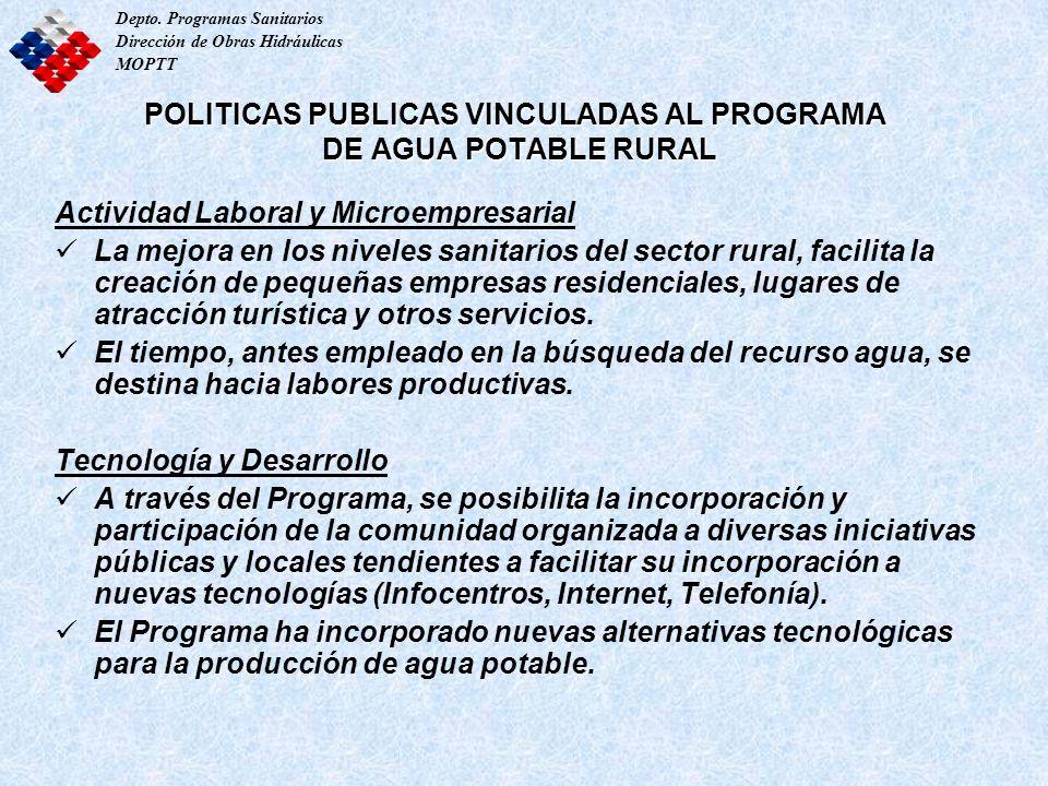 Depto. Programas Sanitarios Dirección de Obras Hidráulicas MOPTT POLITICAS PUBLICAS VINCULADAS AL PROGRAMA DE AGUA POTABLE RURAL Actividad Laboral y M