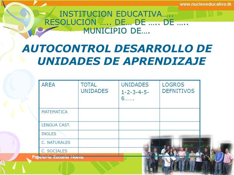 INSTITUCION EDUCATIVA….. RESOLUCION ….. DE… DE ….. DE ….. MUNICIPIO DE…. AUTOCONTROL DESARROLLO DE UNIDADES DE APRENDIZAJE AREATOTAL UNIDADES UNIDADES