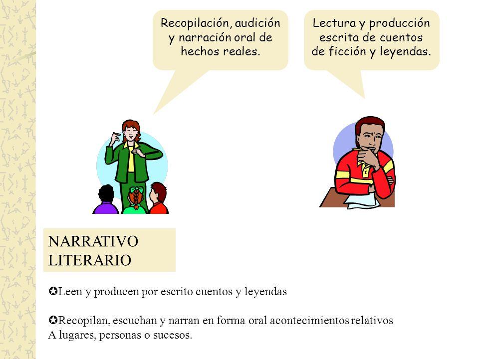 NARRATIVO LITERARIO Recopilación, audición y narración oral de hechos reales.