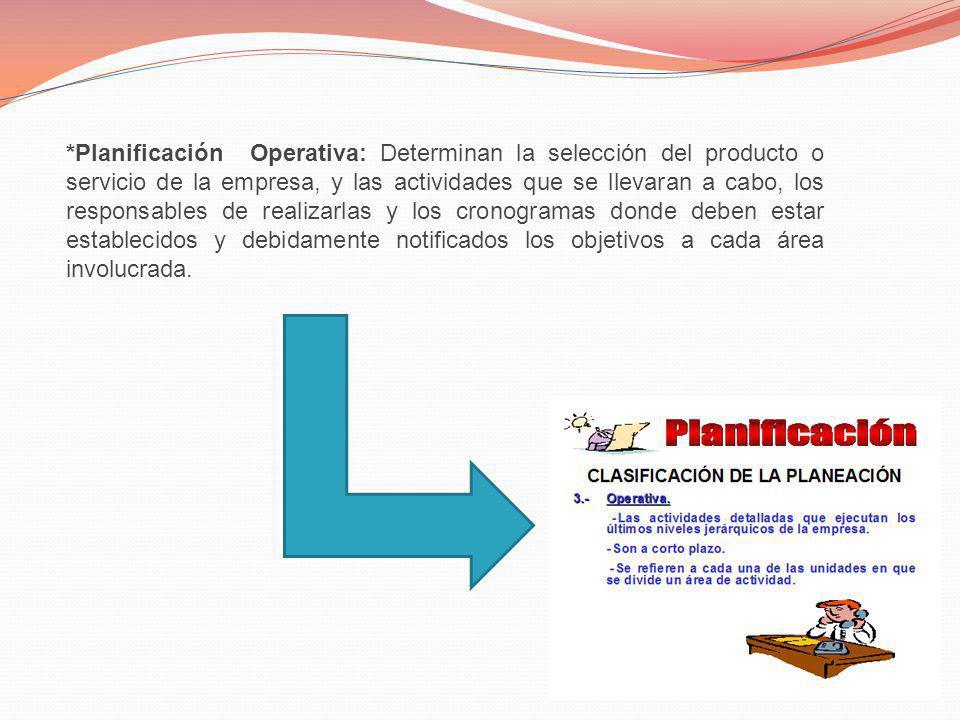 *Planificación Operativa: Determinan la selección del producto o servicio de la empresa, y las actividades que se llevaran a cabo, los responsables de
