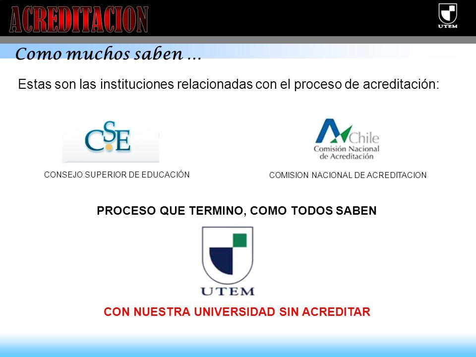 Estas son las instituciones relacionadas con el proceso de acreditación: CONSEJO SUPERIOR DE EDUCACIÓN COMISION NACIONAL DE ACREDITACION Como muchos s