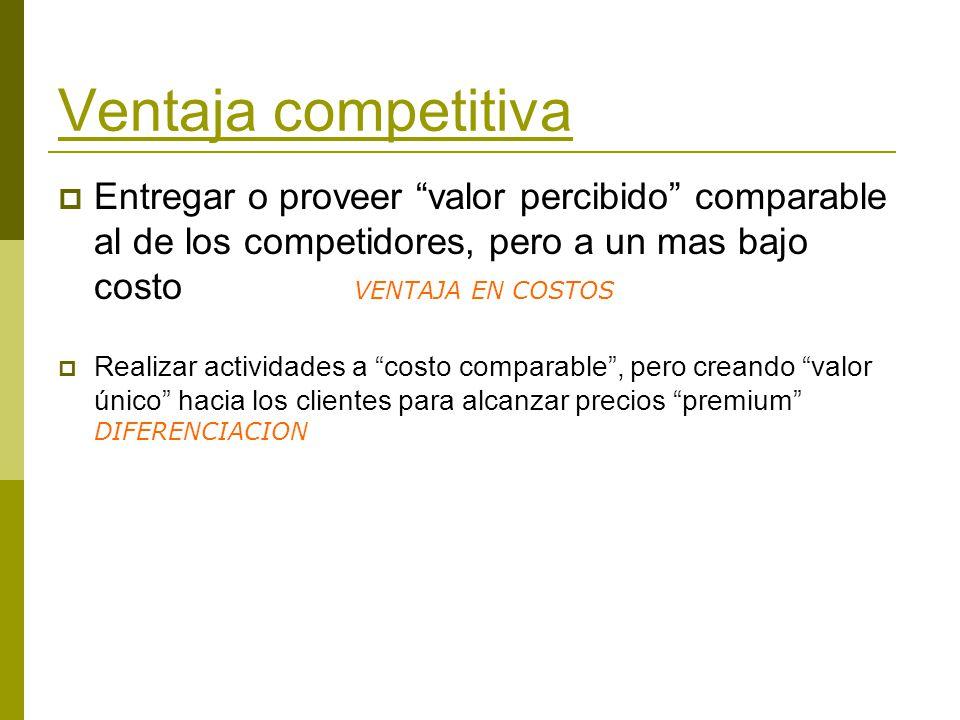 Ventaja competitiva Entregar o proveer valor percibido comparable al de los competidores, pero a un mas bajo costo VENTAJA EN COSTOS Realizar activida