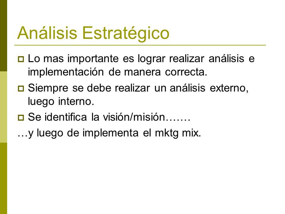 Análisis Estratégico Lo mas importante es lograr realizar análisis e implementación de manera correcta.