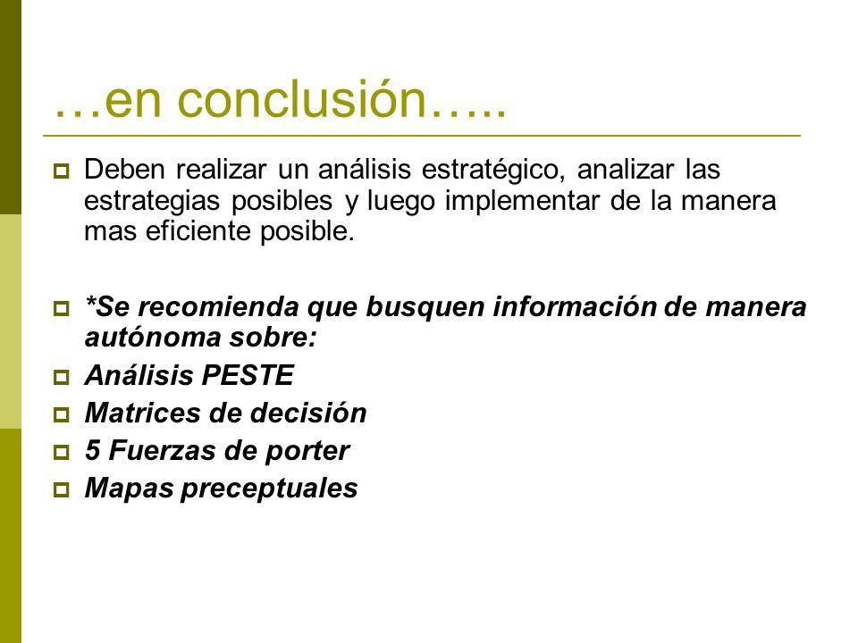 …en conclusión….. Deben realizar un análisis estratégico, analizar las estrategias posibles y luego implementar de la manera mas eficiente posible. *S