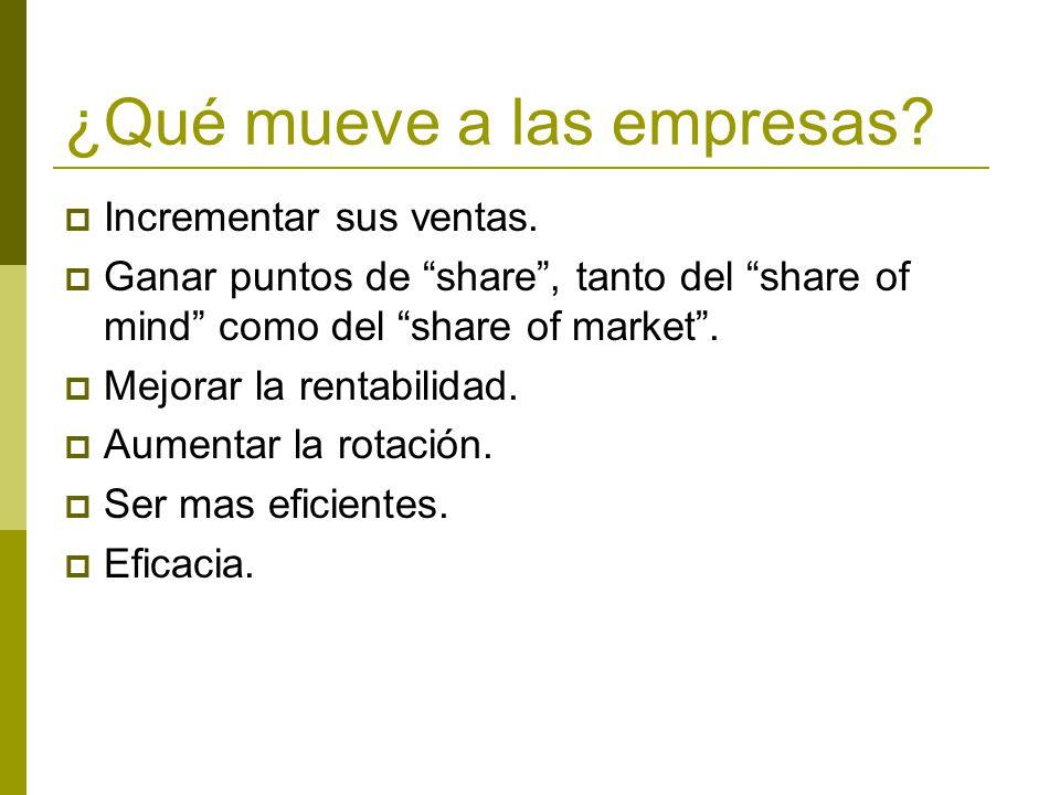 ¿Qué mueve a las empresas? Incrementar sus ventas. Ganar puntos de share, tanto del share of mind como del share of market. Mejorar la rentabilidad. A