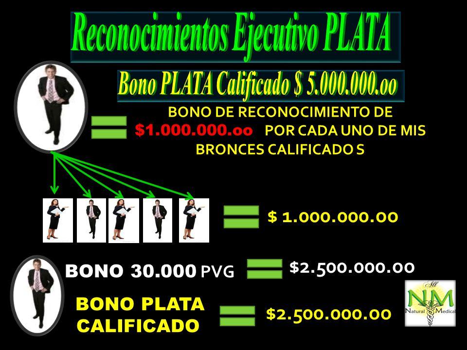 $ 1.000.000.oo BONO 30.000 PVG BONO PLATA CALIFICADO BONO DE RECONOCIMIENTO DE $1.000.000.oo POR CADA UNO DE MIS BRONCES CALIFICADO S $2.500.000.oo
