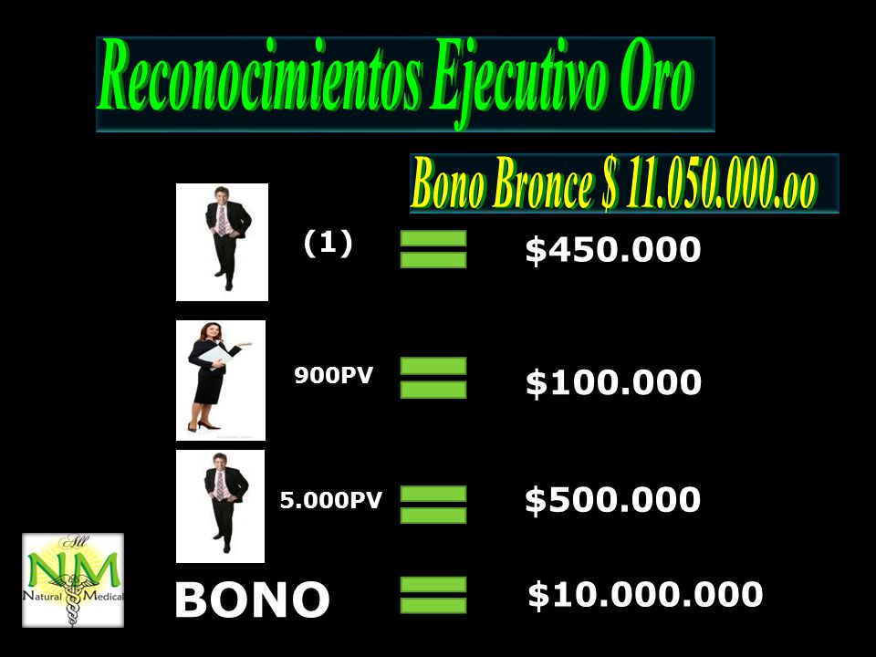 BONO (1) $450.000 $100.000 $500.000 $10.000.000 900PV 5.000PV