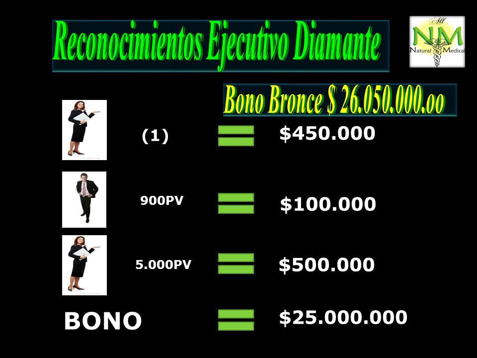 (1) BONO $25.000.000 $500.000 $100.000 $450.000 900PV 5.000PV