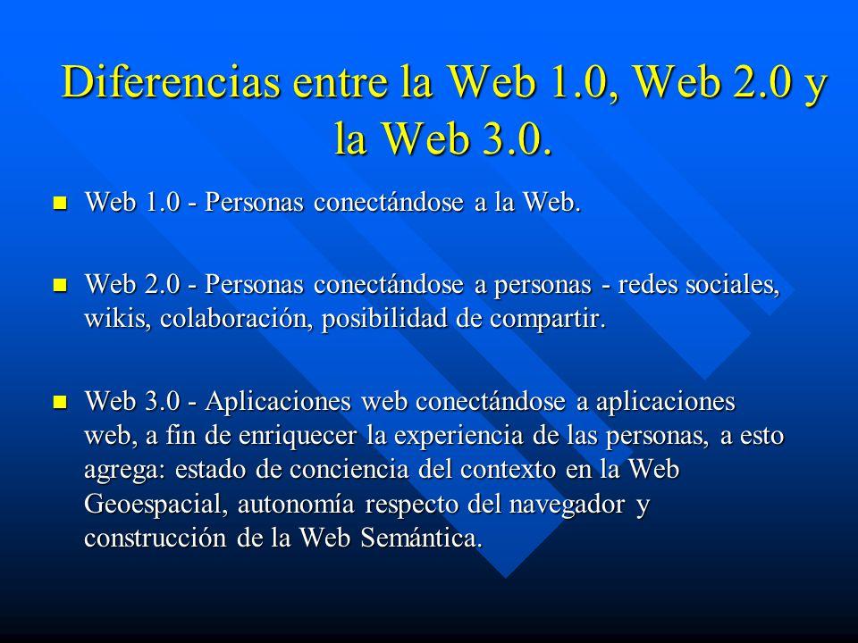 Diferencias entre la Web 1.0, Web 2.0 y la Web 3.0.