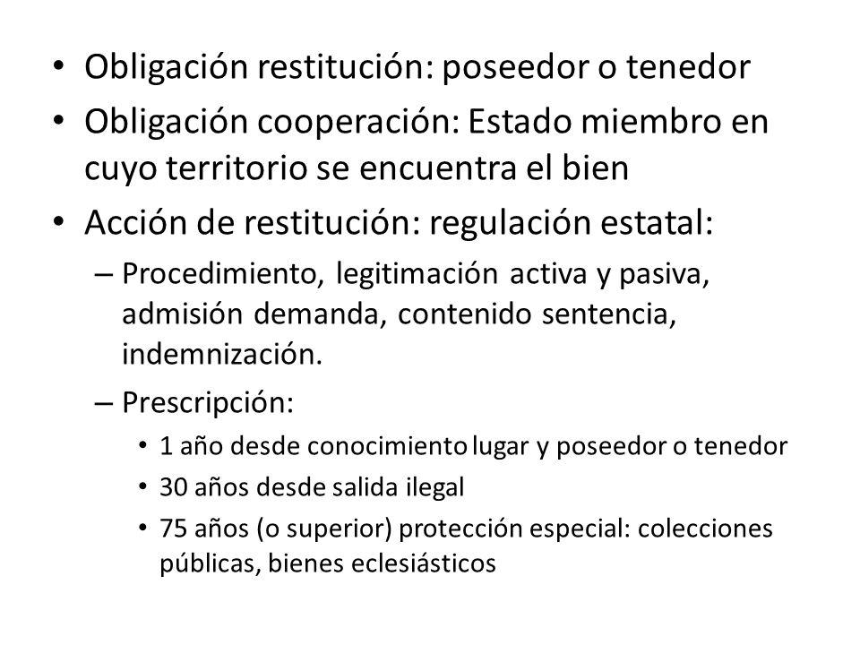 Obligación restitución: poseedor o tenedor Obligación cooperación: Estado miembro en cuyo territorio se encuentra el bien Acción de restitución: regulación estatal: – Procedimiento, legitimación activa y pasiva, admisión demanda, contenido sentencia, indemnización.