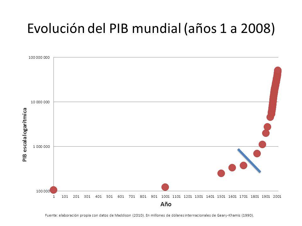 Evolución del PIB mundial (años 1 a 2008) Fuente: elaboración propia con datos de Maddison (2010).