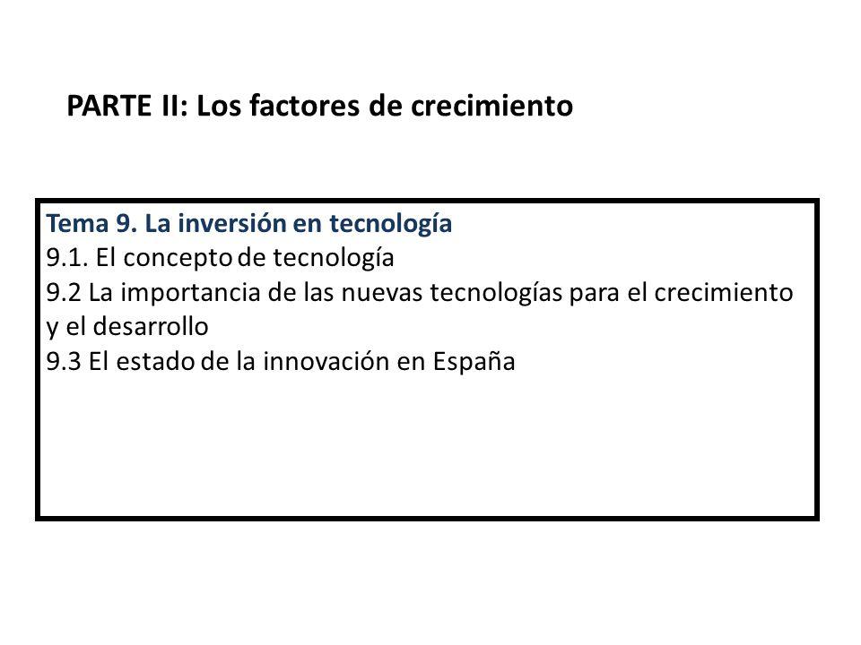 PARTE II: Los factores de crecimiento Tema 9. La inversión en tecnología 9.1.