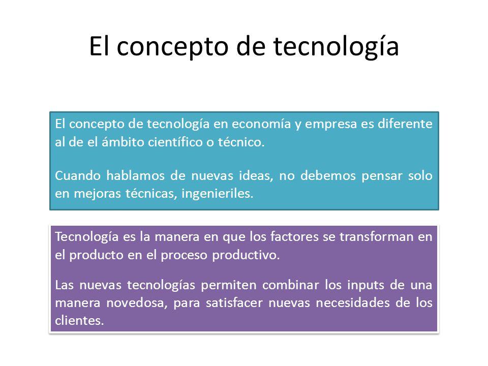 El concepto de tecnología en economía y empresa es diferente al de el ámbito científico o técnico.