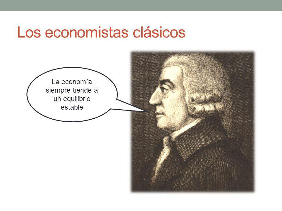 Los economistas clásicos La economía siempre tiende a un equilibrio estable