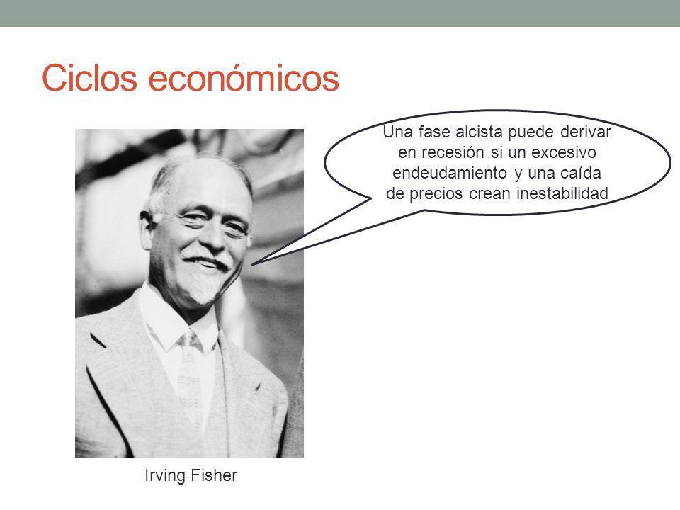 Irving Fisher Una fase alcista puede derivar en recesión si un excesivo endeudamiento y una caída de precios crean inestabilidad