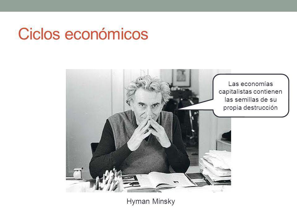 Ciclos económicos Hyman Minsky Las economías capitalistas contienen las semillas de su propia destrucción