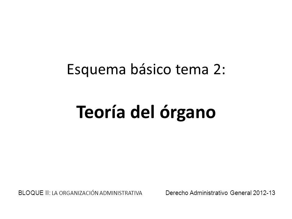 Esquema básico tema 2: Teoría del órgano BLOQUE II: LA ORGANIZACIÓN ADMINISTRATIVA Derecho Administrativo General 2012-13