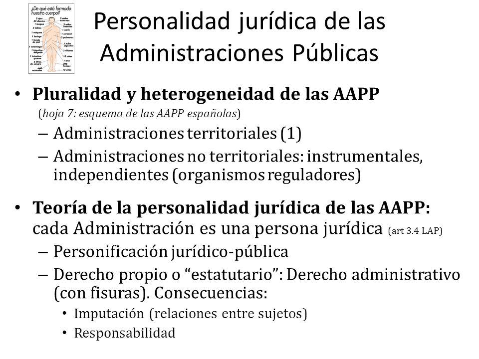 Personalidad jurídica de las Administraciones Públicas Pluralidad y heterogeneidad de las AAPP (hoja 7: esquema de las AAPP españolas) – Administracio