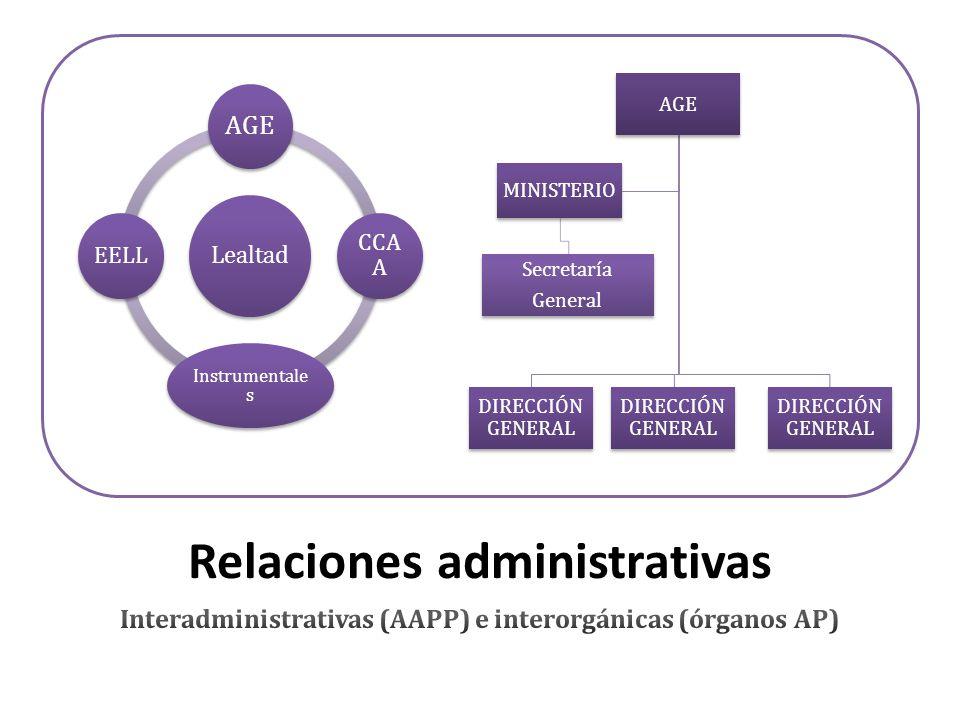 Relaciones administrativas Lealtad AGE CCA A Instrumentale s EELL AGE DIRECCIÓN GENERAL MINISTERIO Secretaría General
