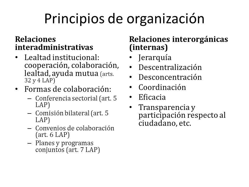 Principios de organización Relaciones interadministrativas Lealtad institucional: cooperación, colaboración, lealtad, ayuda mutua (arts. 32 y 4 LAP) F