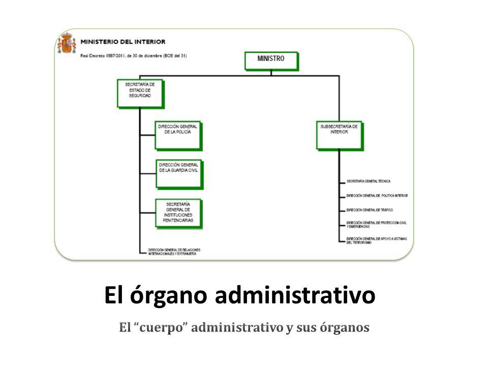El órgano administrativo