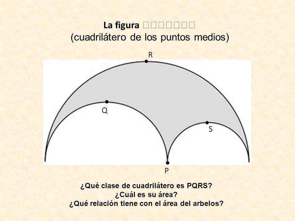 La figura (cuadrilátero de los puntos medios) P ¿Qué clase de cuadrilátero es PQRS? ¿Cuál es su área? ¿Qué relación tiene con el área del arbelos? S R