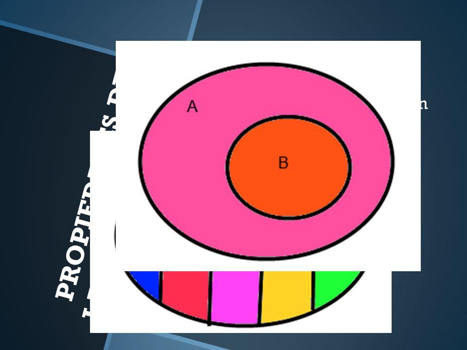 PROPIEDADES DE LA PROBABILIDAD Si un suceso está incluido en otro, su probabilidad es menor o igual a la de éste. Si A 1, A 2,..., A k son incompatibl