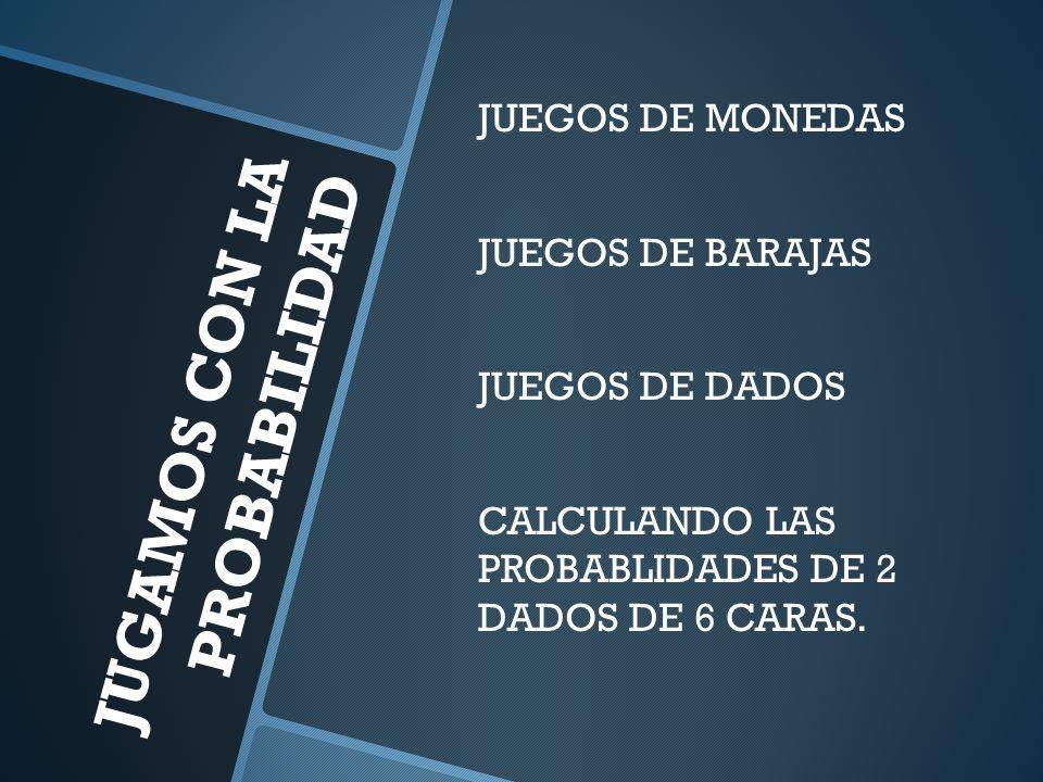 JUGAMOS CON LA PROBABILIDAD JUEGOS DE MONEDAS JUEGOS DE BARAJAS JUEGOS DE DADOS CALCULANDO LAS PROBABLIDADES DE 2 DADOS DE 6 CARAS.