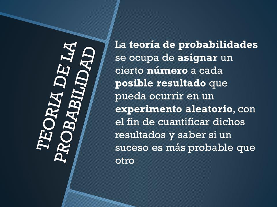 TEORIA DE LA PROBABILIDAD La teoría de probabilidades se ocupa de asignar un cierto número a cada posible resultado que pueda ocurrir en un experiment