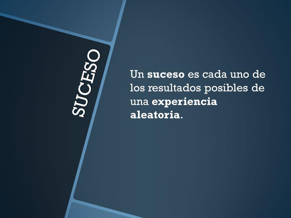 SUCESO Un suceso es cada uno de los resultados posibles de una experiencia aleatoria.