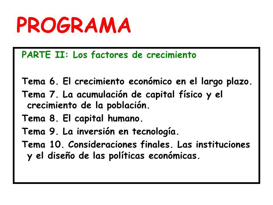 PROGRAMA PARTE II: Los factores de crecimiento Tema 6. El crecimiento económico en el largo plazo. Tema 7. La acumulación de capital físico y el creci