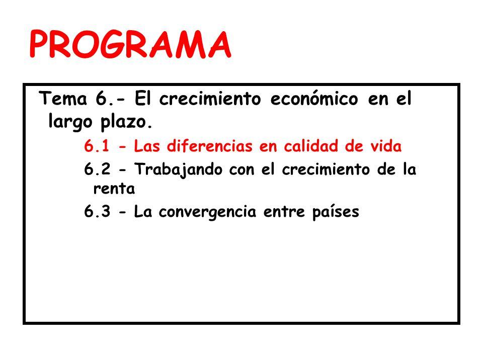 PROGRAMA Tema 6.- El crecimiento económico en el largo plazo. 6.1 - Las diferencias en calidad de vida 6.2 - Trabajando con el crecimiento de la renta