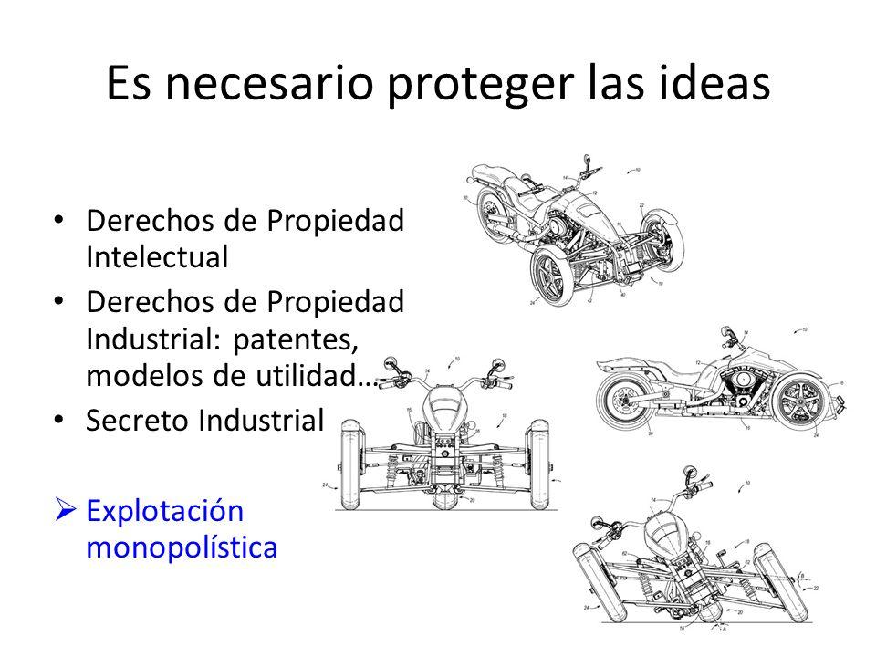 Es necesario proteger las ideas Derechos de Propiedad Intelectual Derechos de Propiedad Industrial: patentes, modelos de utilidad… Secreto Industrial Explotación monopolística
