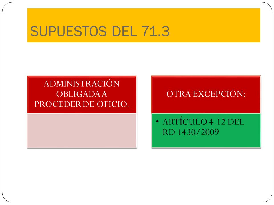 SUPUESTOS DEL 71.3 ADMINISTRACIÓN OBLIGADA A PROCEDER DE OFICIO. OTRA EXCEPCIÓN: ARTÍCULO 4.12 DEL RD 1430/2009