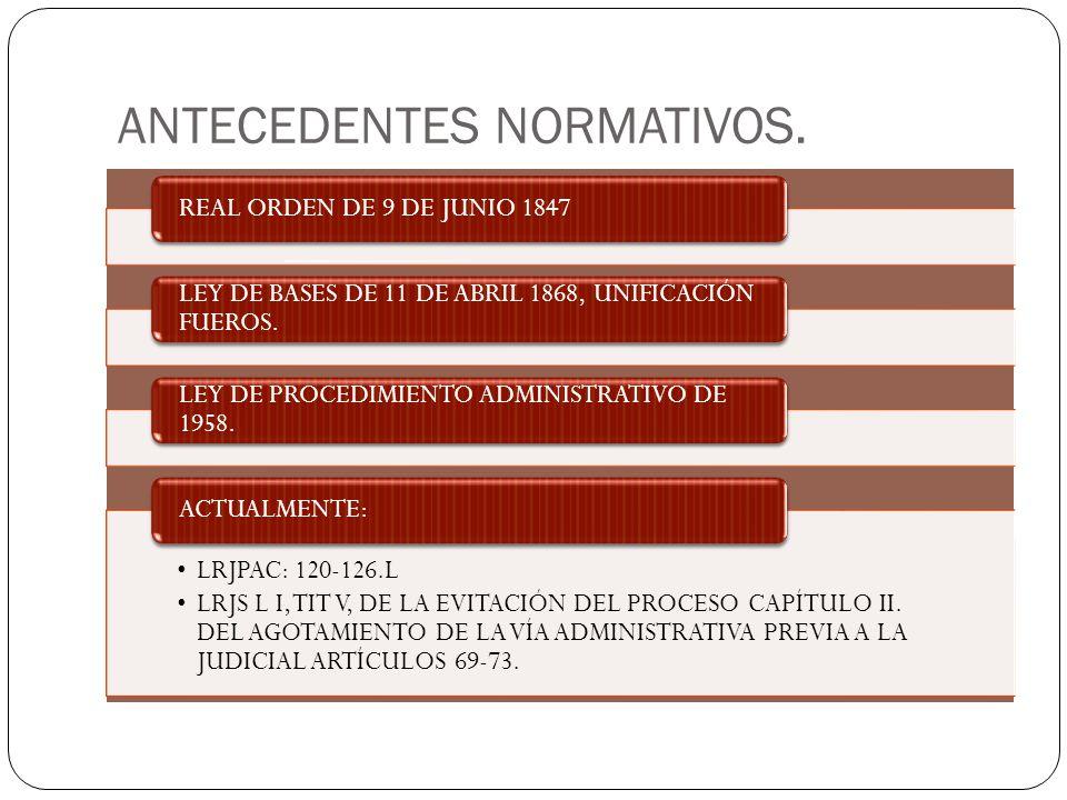 ANTECEDENTES NORMATIVOS. REAL ORDEN DE 9 DE JUNIO 1847 LEY DE BASES DE 11 DE ABRIL 1868, UNIFICACIÓN FUEROS. LEY DE PROCEDIMIENTO ADMINISTRATIVO DE 19
