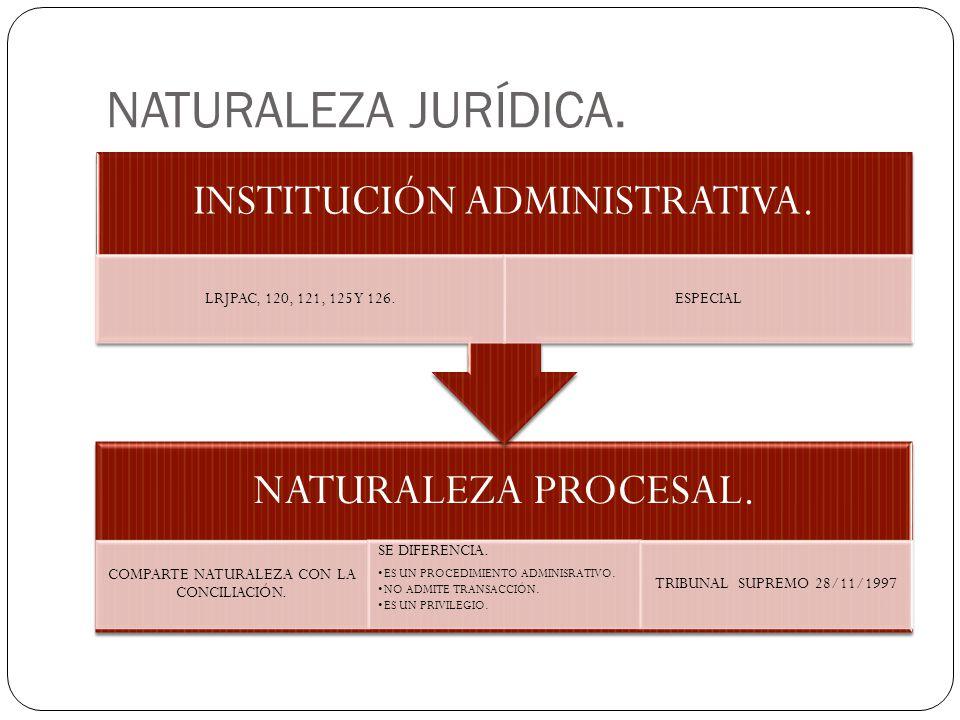 RECLAMACIÓN ADMINISTRATIVA EN EL PROCESO LABORAL.AMBITO SUBJETIVO.