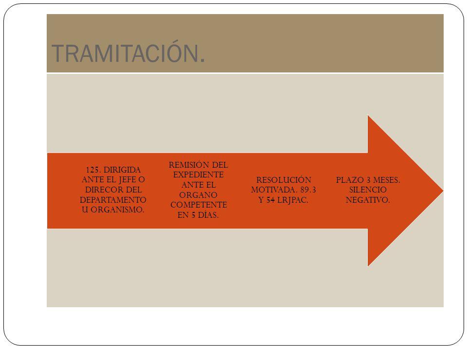 TRAMITACIÓN. PLAZO 3 MESES. SILENCIO NEGATIVO. RESOLUCIÓN MOTIVADA. 89.3 Y 54 LRJPAC. REMISIÓN DEL EXPEDIENTE ANTE EL ORGANO COMPETENTE EN 5 DÍAS. 125