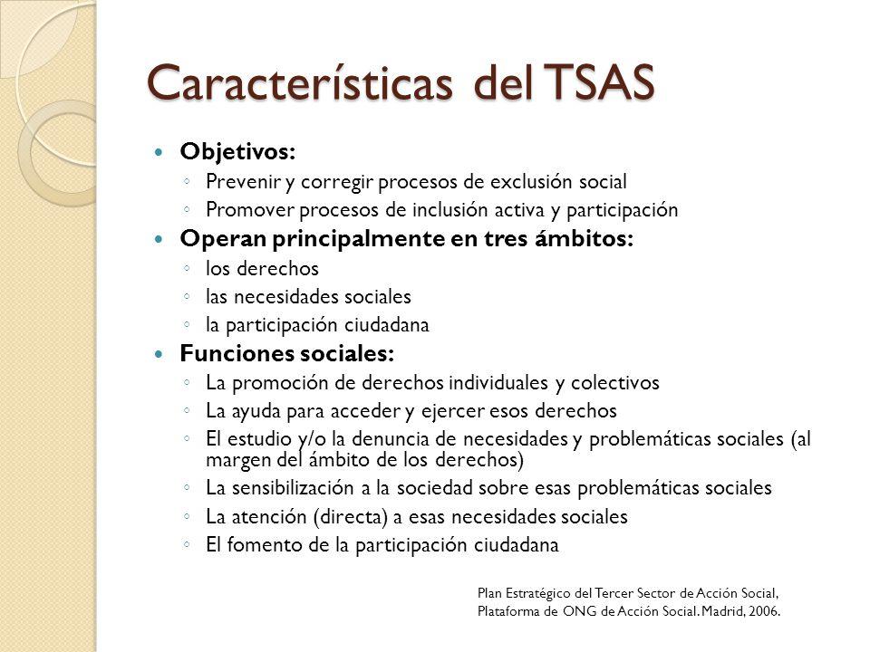 Características del TSAS Objetivos: Prevenir y corregir procesos de exclusión social Promover procesos de inclusión activa y participación Operan prin