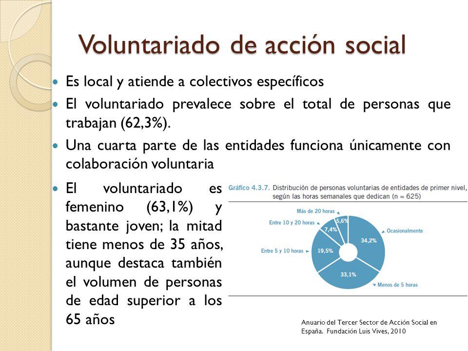 Voluntariado de acción social El voluntariado es femenino (63,1%) y bastante joven; la mitad tiene menos de 35 años, aunque destaca también el volumen