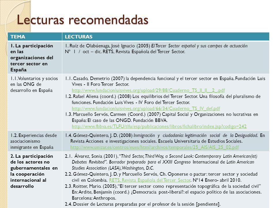 Lecturas recomendadas TEMALECTURAS 1. La participación en las organizaciones del tercer sector en España 1. Ruíz de Olabúenaga, José Ignacio (2005) El
