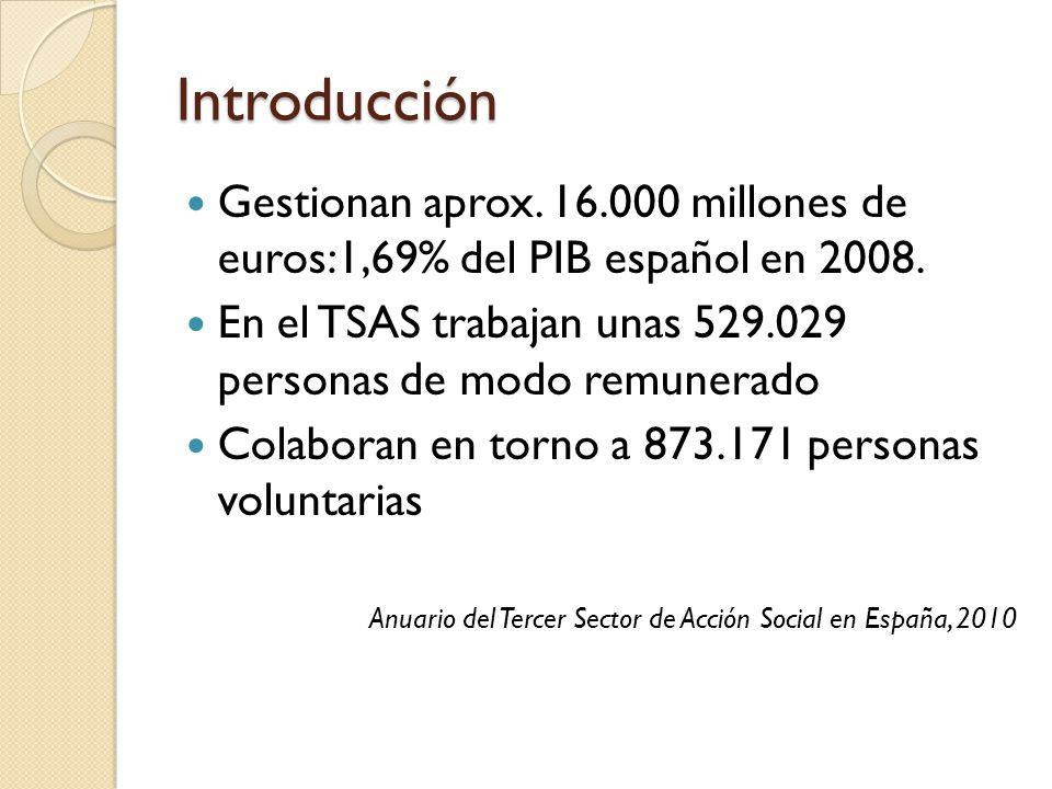 Introducción Gestionan aprox. 16.000 millones de euros:1,69% del PIB español en 2008. En el TSAS trabajan unas 529.029 personas de modo remunerado Col